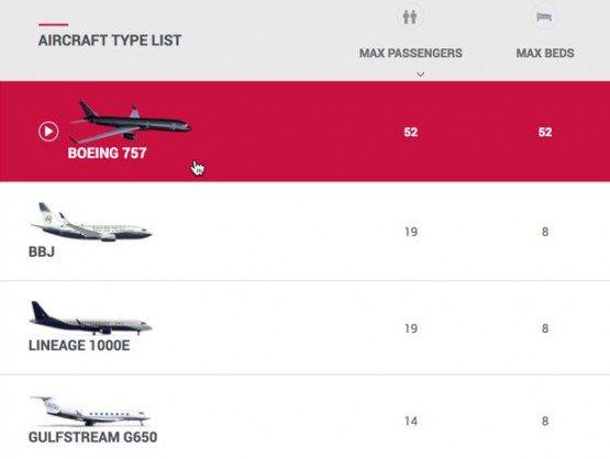 TAG Aviation Charter Fleet